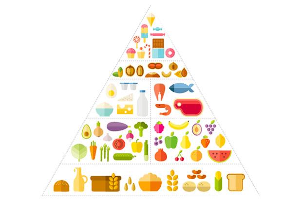 dieta chetogenica tra i pasti